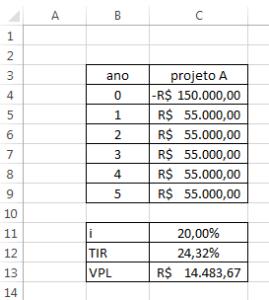 Função da TIR no Excel