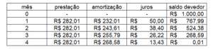tabela price parte 9