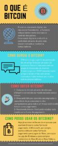 oque e bitcoin