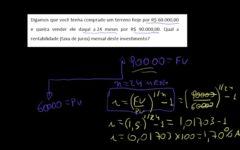 A fórmula para calcular a taxa dos juros compostos