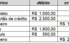Como calcular os juros do cheque especial